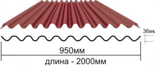 Размеры стандартного листа ондулина