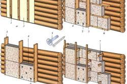 Утепление стен деревянного дома различными материалами