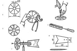 Схема создания простых флюгеров
