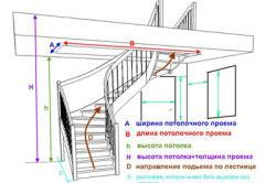 Расчет лестницы на мансарду