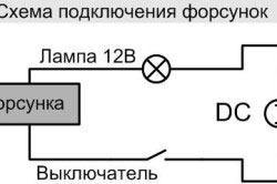 Схема форсунки