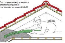 Схема утепления крыши под конек
