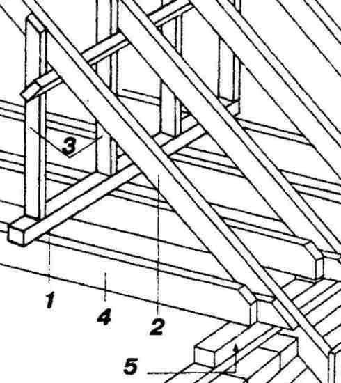 Схема каркаса боковых стен ломаной крыши