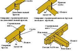 Схема крепления стропильных элементов