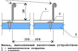 Схема крепления фальца для медной кровли
