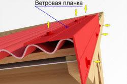 Схема крепления ветровой планки для крыши из керамопласта