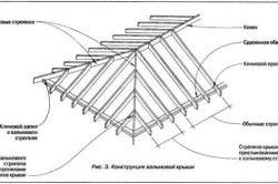 Схема устройства вальмовой крыши