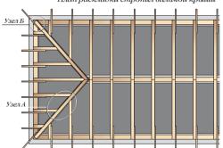 План раскладки стропил вальмовой крыши