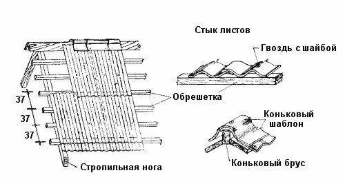 Монтаж резинового шифера