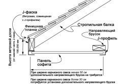 Схема монтажа софита