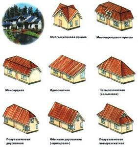 Разновидности крыш