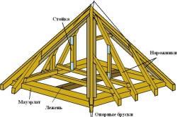 Особенности конструкции шатровой кровли