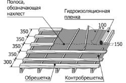 Схема монтажа контробрешетки