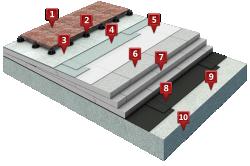 Система облегченной эксплуатируемой крыши