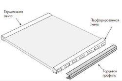 Обработка сотового поликарбоната