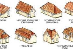 Схема основных типов устройства крыш