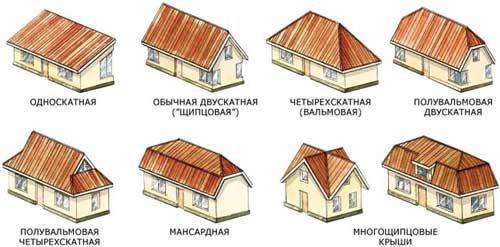 Виды конструкций крыш