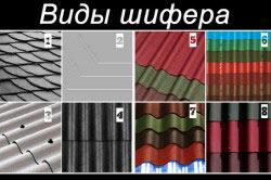 Виды шифера: 1- естественный сланец, 2 - плоский шифер, 3 - шифер волнистый обыкновенного профиля, 4 - резиновый шифер, 5 - ондулин, 6 - нулин, 7 - гутта, 8 - еврошифер ондура