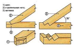 Схема врубки двойным зубом