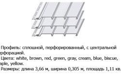 Основные характеристики софитов.