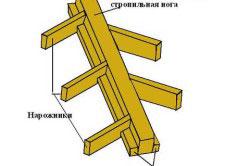 Крепление нарожников к диагональной стропильной ноге.