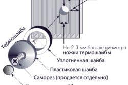 Крепление термошайбы на лист поликарбоната