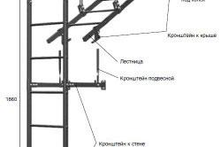 Схема устройства и крепления кровельной лестницы