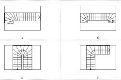 Маршевые лестницы с забежными ступенями