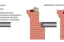 Схема крепления мауэрлата, не передающего распор на стену