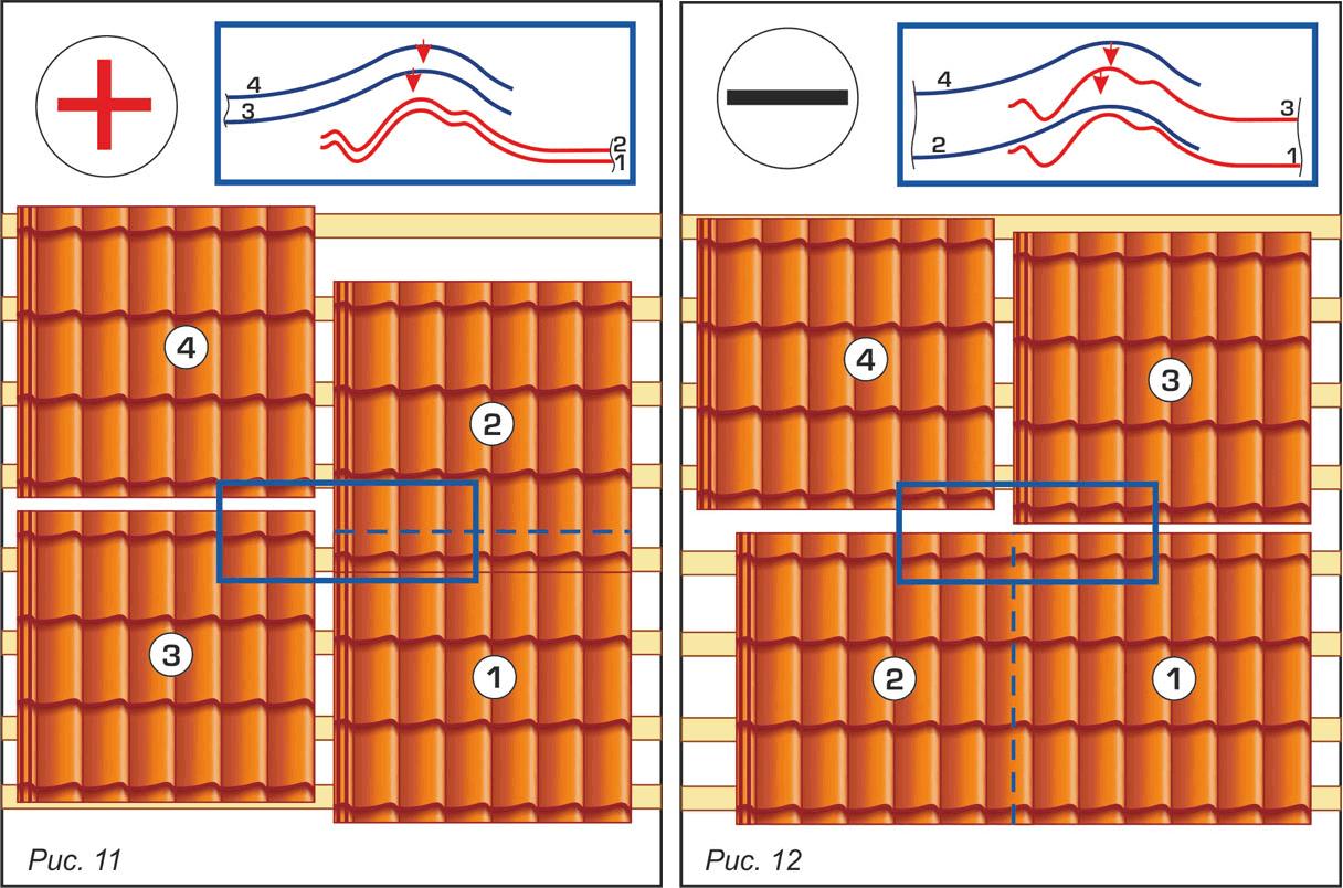 Порядок раскладки листов металлочерепицы