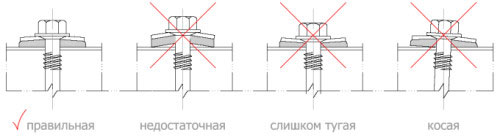 Схема посадки шурупов