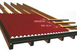 Для монтажа обрешетки под металлопрофиль могут быть использованы дерево или металл.