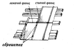 Схема крыши из оцинкованного железа