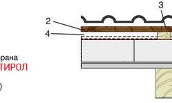 Монтаж плит из пенополистирола поверх открытых стропил