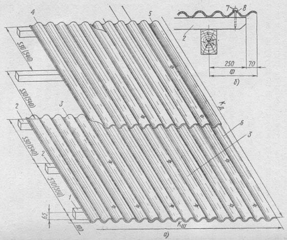 Покрытие ската крыши листами шифера