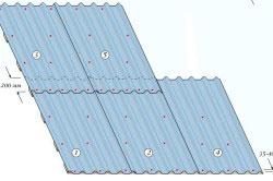 Техника и порядок укладки листов металлопрофиля на крышу.