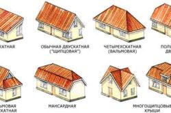 Разновидности скатной крыши