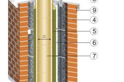 Схема обмуровки дымохода кирпичом: 1 - герметик; 2 - конус из нержавеющей стали; 3 - лёгкая покровная плита под обмуровку; 4 - кладка из лицевого кирпича; 5 - контурная теплоизоляция дымовой трубы; 6 - каналы вентиляции; 7 - шамотная труба; 8 - консольная плита; 9, 10 - вентиляционное отверстие в шве кирпичной кладки