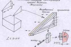 Схема опорной конструкции балконной крыши