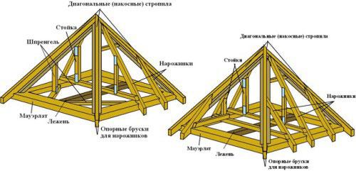 Схема стропильной системы шатровой крыши