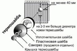 Система крепления сотового поликарбоната