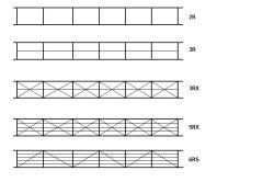 Типы структур сотового поликарбоната