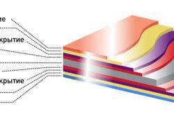 Структура  листа металлочерепицы с полимерным покрытием
