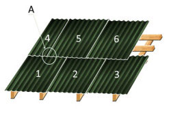 Схема укладки листов шифера