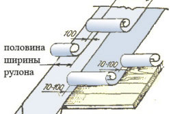 Укладка рулонного рубероида