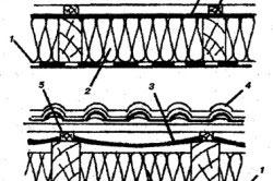 Варианты укладки пароизоляции:  1 — пароизоляция; 2 — теплоизоляция; 3 — гидроизоляция; 4 — кровля; 5 — бруски