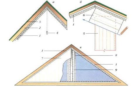 Вертикальный монтаж сайдинга на фронтон