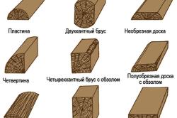 Виды древесины, используемой в строительстве крыши.