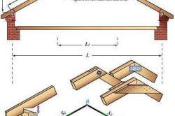 Схема устройства и крепления висячих стропил для мансардной крыши