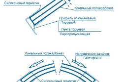 Защита внутреннего пространства каналов